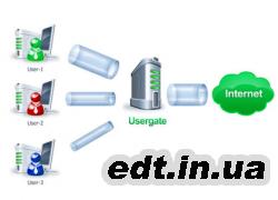 Usergate Proxy & Firewall